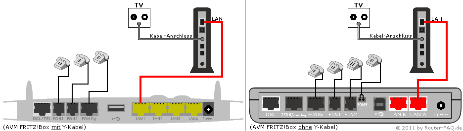 router fritz box router fritz box hinter einem kabel modem ab firmware. Black Bedroom Furniture Sets. Home Design Ideas